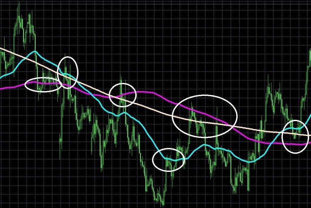 15.8.24移動平均線-サポレジ-min