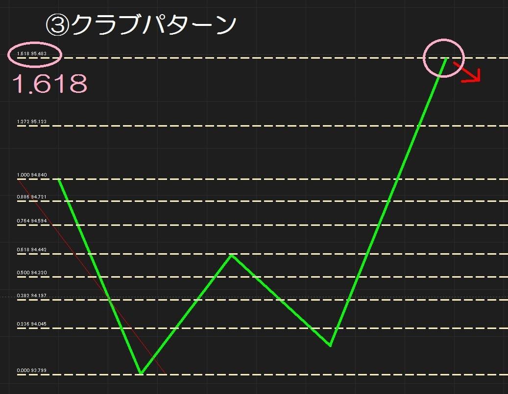15.12.8ハーモニック-クラブパターン-min