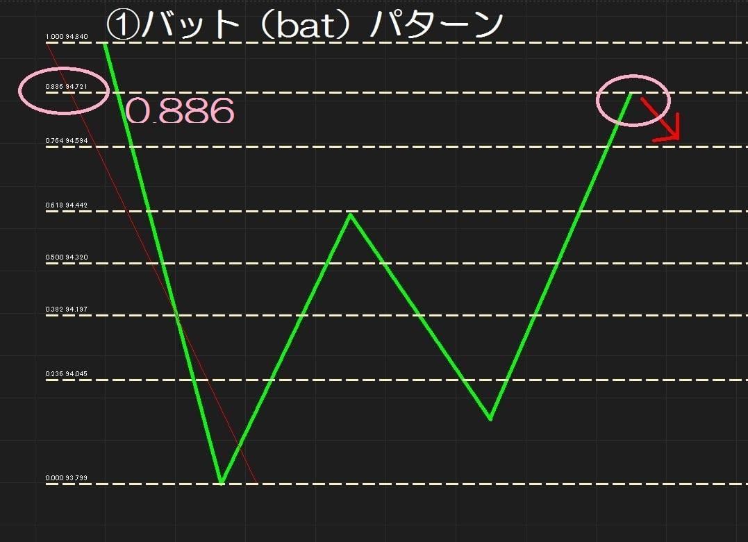 15.12.8ハーモニック-バットパターン-min